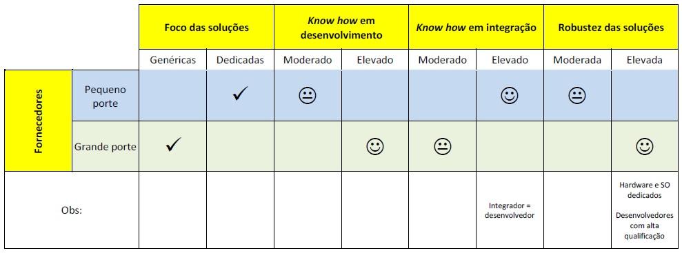 tabela_fornecedores